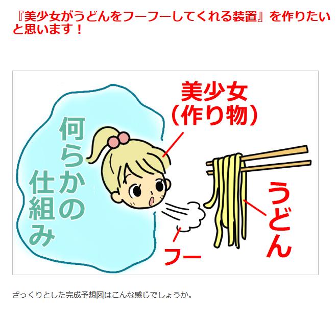 【画像】美少女がうどんをフーフーしてくれる装置、完成する