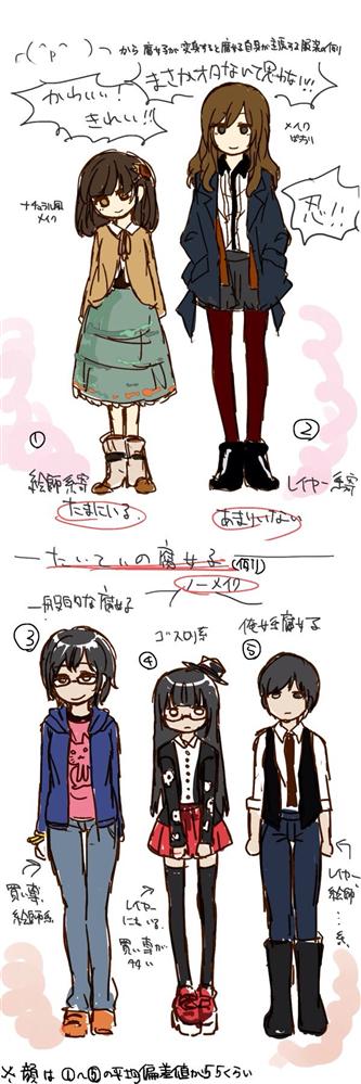 腐女子「腐女子は普通の女子よりもかわいい!!!」