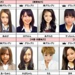 【画像】女子高生ミスコンの候補者可愛すぎワロタwwwww