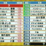 トレンディエンジェル斎藤さん、IQ132の天才だった