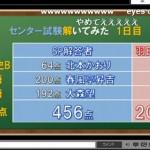 芥川賞作家・羽田圭介がセンター試験解いてみた結果wwwwwww