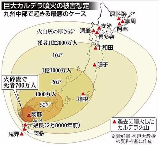 【悲報】阿蘇山で巨大カルデラ噴火が起こった場合の予想死者1億2000万人