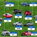 【サッカー】レスターオーナー、選手一人ずつに高級車(510万円)プレゼントとラスベガス優勝旅行を決定