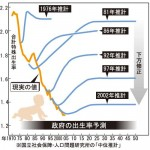 【こどもの日】日本の子供の数、過去最悪記録を更新