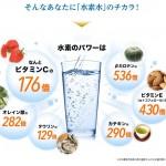 【朗報】水素水、ガチのマジで効果があった!