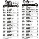 【週刊文春】「好きな女子アナ 嫌いな女子アナ」ランキング発表