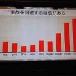 4人を死傷させた京都のジジイ、二年前にも正面衝突で3人死傷させていた