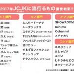 JK社長椎木里佳が予想する2017年に流行るもの一覧がこちら