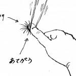 肛門に当てがって限界まで伸ばした輪ゴムを離した時、輪ゴムがすっぽり肛門に吸い込まれる確率