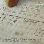 宮崎駿、引退撤回 新作長編アニメ製作準備へ 鈴木氏明かす