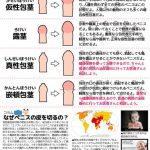 【朗報】仮性包茎が正常であることが証明される。ズルムケはむしろ異常だと判明