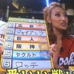 加藤紗里のセリーグ順位予想wwwwwww