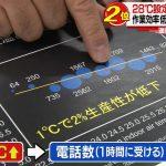 バカ「エアコン28度で十分」→専門家に研究で論破されるw