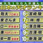 「東大生が選んだ現代日本の天才ランキング」 1位藤井聡太四段、2位明石家さんま、3位イチロー