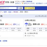 今日の東京の気温29度wwwwwそして明日の気温はwwwww