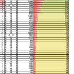 都道府県イジメ件数ランキングが発表 もちろん、一位はいじめ自殺で有名なあの県wwww