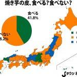 【悲報】焼き芋の皮を食べるガイジ、41.8%もいる…
