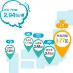 一番オ○ニーするのは神奈川県民だと判明 「都道府県別マスターベーション頻度ランキング」