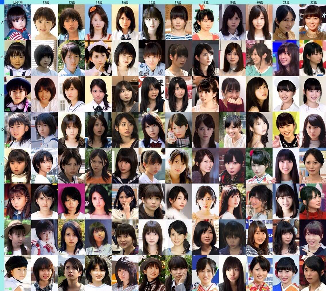 志田未来(2013)「24歳までに子供欲しい〜♡」
