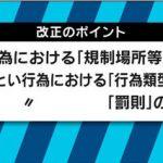 【悲報】東京都条例、「街をみだりにうろつく」だけで逮捕へ!