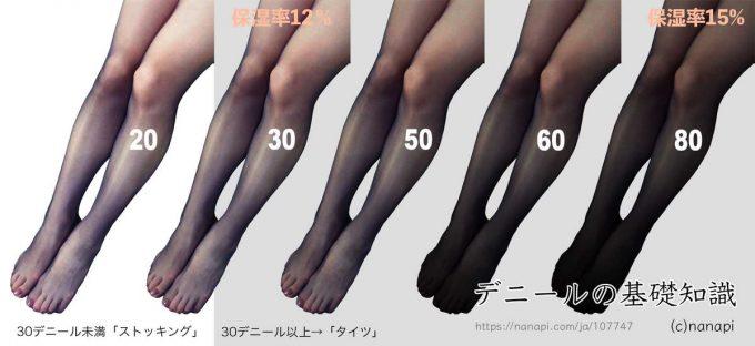 【画像】お前らは女のストッキングは濃いデニールと薄いデニールどっちが好きなの??