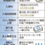 【悲報】日本のカジノリゾート、外国人は入場無料!日本人は6000円