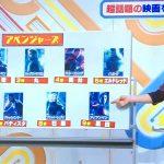 【画像】広島のテレビ、アベンジャーズをカープ選手で例えてしまう