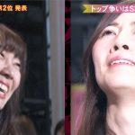 【画像】AKB48総選挙 松井珠理奈が1位になるも鼻クソが映る事故で叩かれる