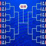 【悲報】W杯決勝トーナメント、明らかに場違いな国がある模様