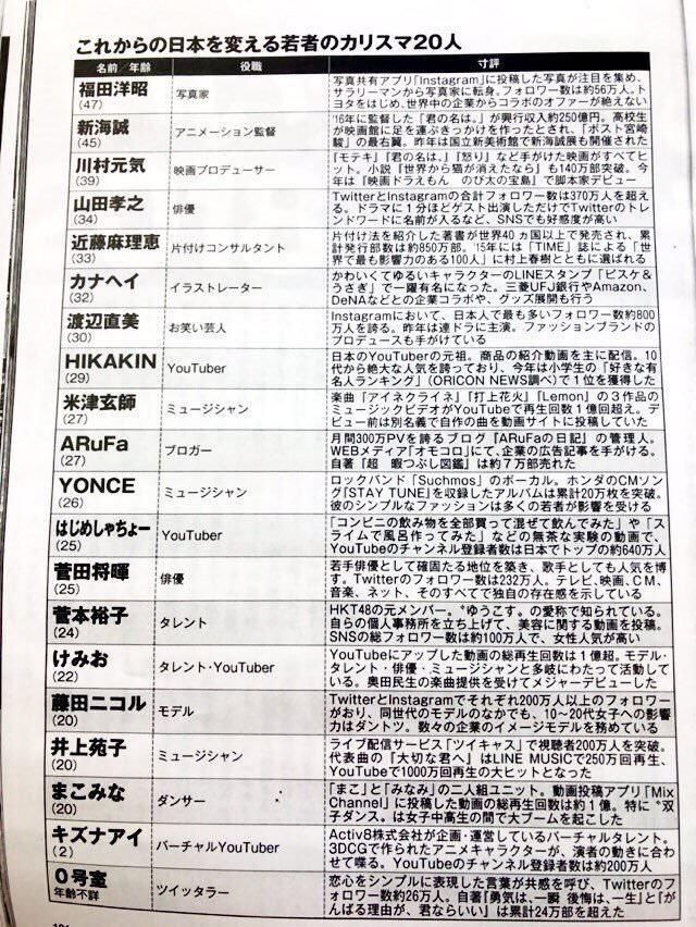 「これからの日本を支える20人」が発表される 新海誠やヒカキンなど