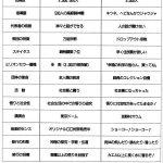 【速報】大川隆法、はやくも麻原彰晃を呼び出す!!!!