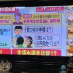 【セレブ】南青山の小学生の会話www