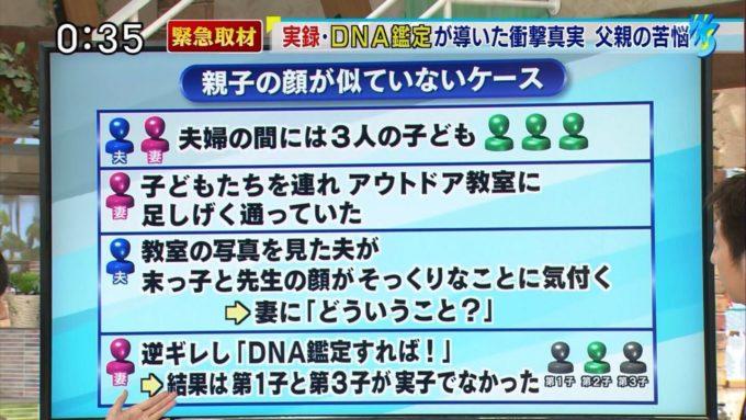 【実録】子ども三人をDNA鑑定した結果wwww