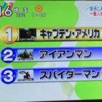 【朗報】キャプテンアメリカ、日本でも大人気だった!