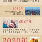 【悲報画像】日本、この先ガチのマジでお先真っ暗