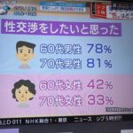 70代男性の81%「性行為したい!」 介護施設でTENGA配られる