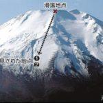【画像】彡(^)(^)「あっ、冬の富士山で足滑らてしもた………w」ツルンッ♪
