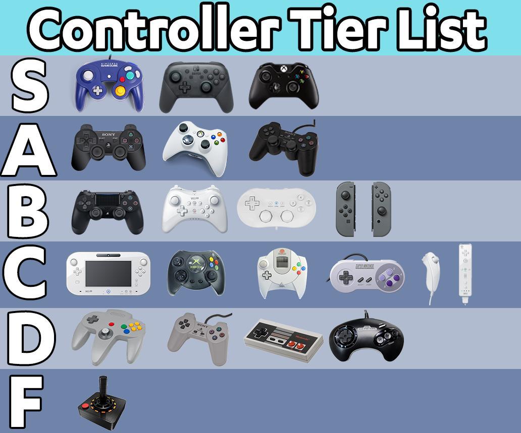 【画像】外国人、ゲームコントローラーの格付けを発表する