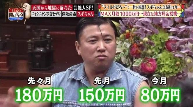 【画像】お笑い芸人が直近3ヶ月の月収を暴露した結果w