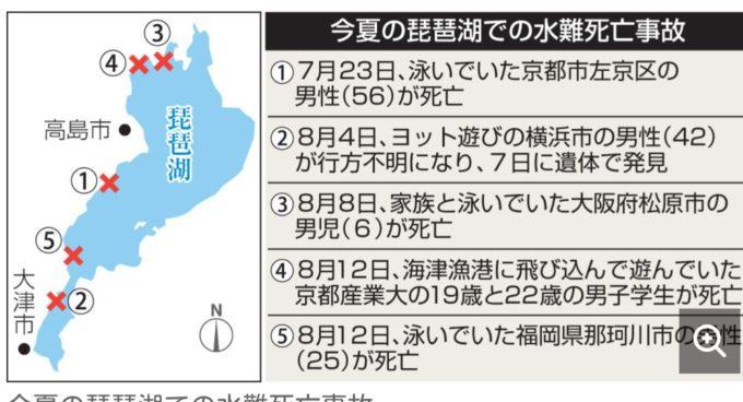 【悲報】琵琶湖さん、2ヶ月で6人殺害