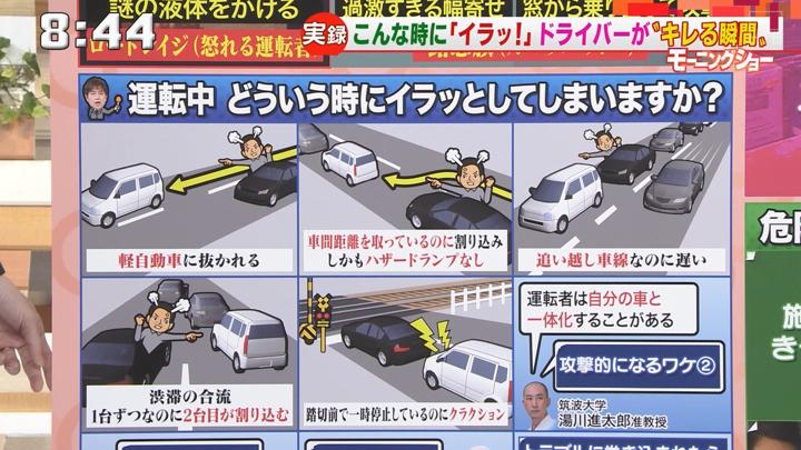 運転中最も腹が立つ行為、「軽自動車に抜かれる」だった