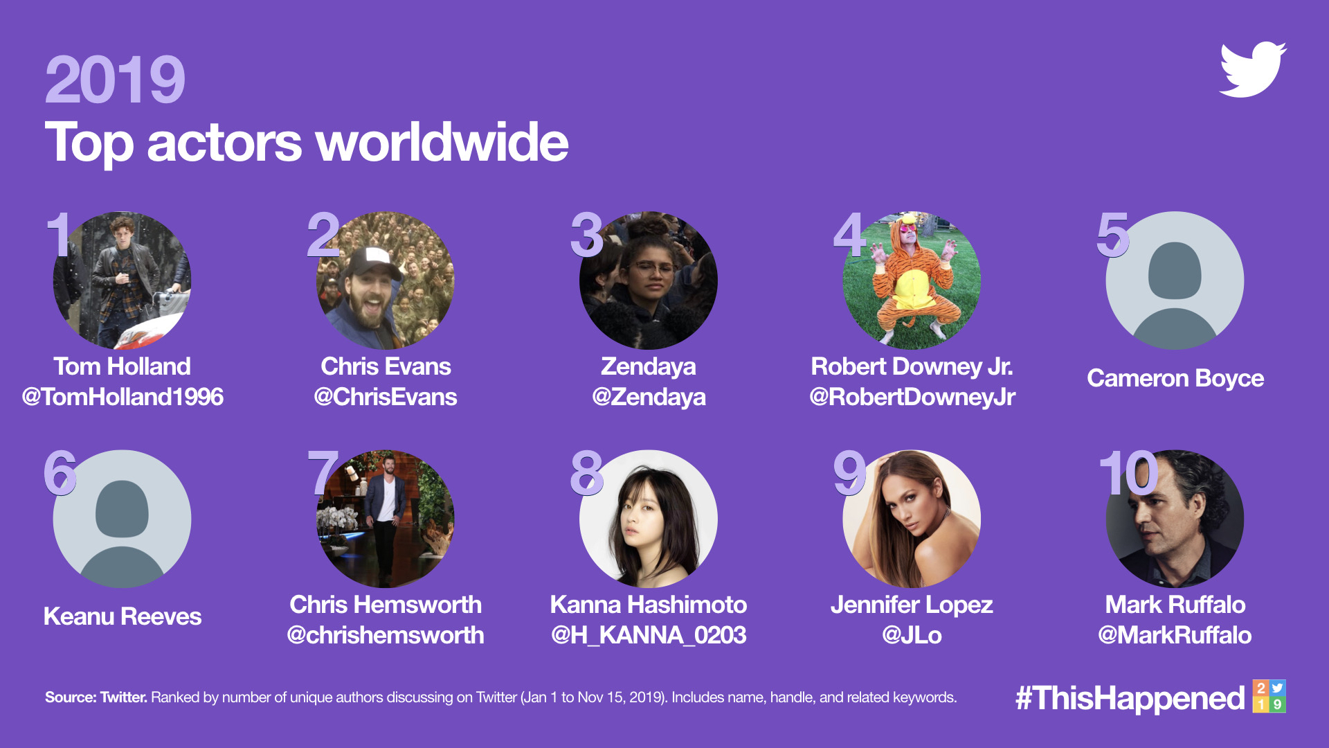 橋本環奈、世界のトップ10俳優ランキングに入る