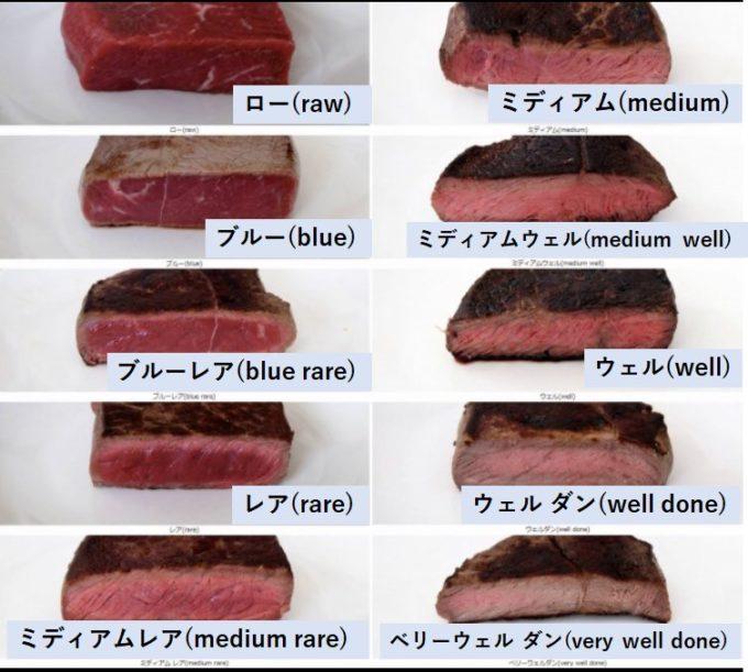【画像】ステーキの焼き加減、10種類も存在することが判明w