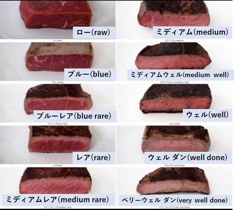 【画像】ステーキの焼き加減、10種類も存在することが判明