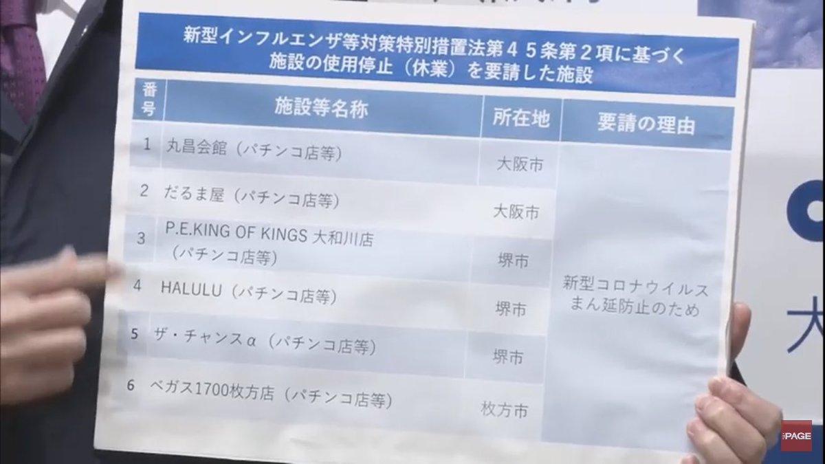 【画像】大阪府、休業要請死を無視したパチンコ店をついに公開へ