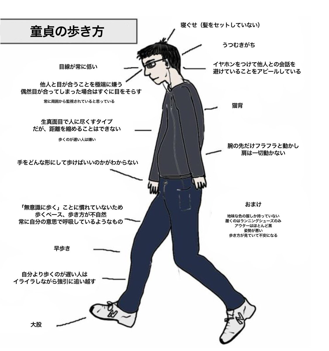 【画像】童貞の歩き方www