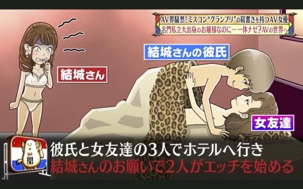 【衝撃】元ミスコン「彼氏と女友達をホテルに呼び出し2人のHを見ながら自慰したw」
