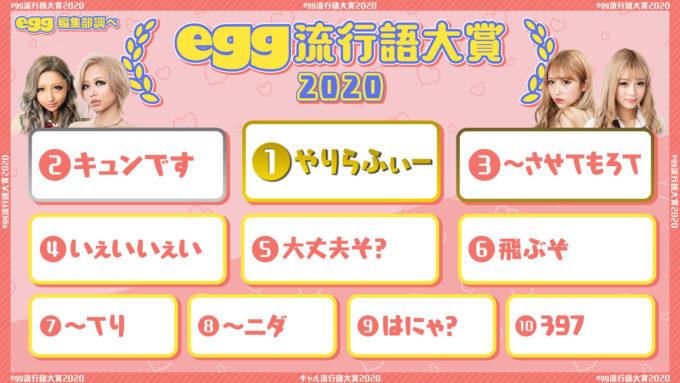 【画像】2020年ギャルの流行語大賞に~ニダがノミネート