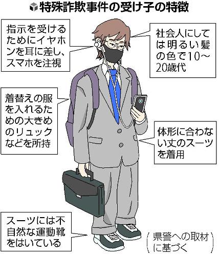 【画像】警察「ブカブカのスーツを着てデカいリュック背負ってるのが特殊詐欺の受け子の特徴や」