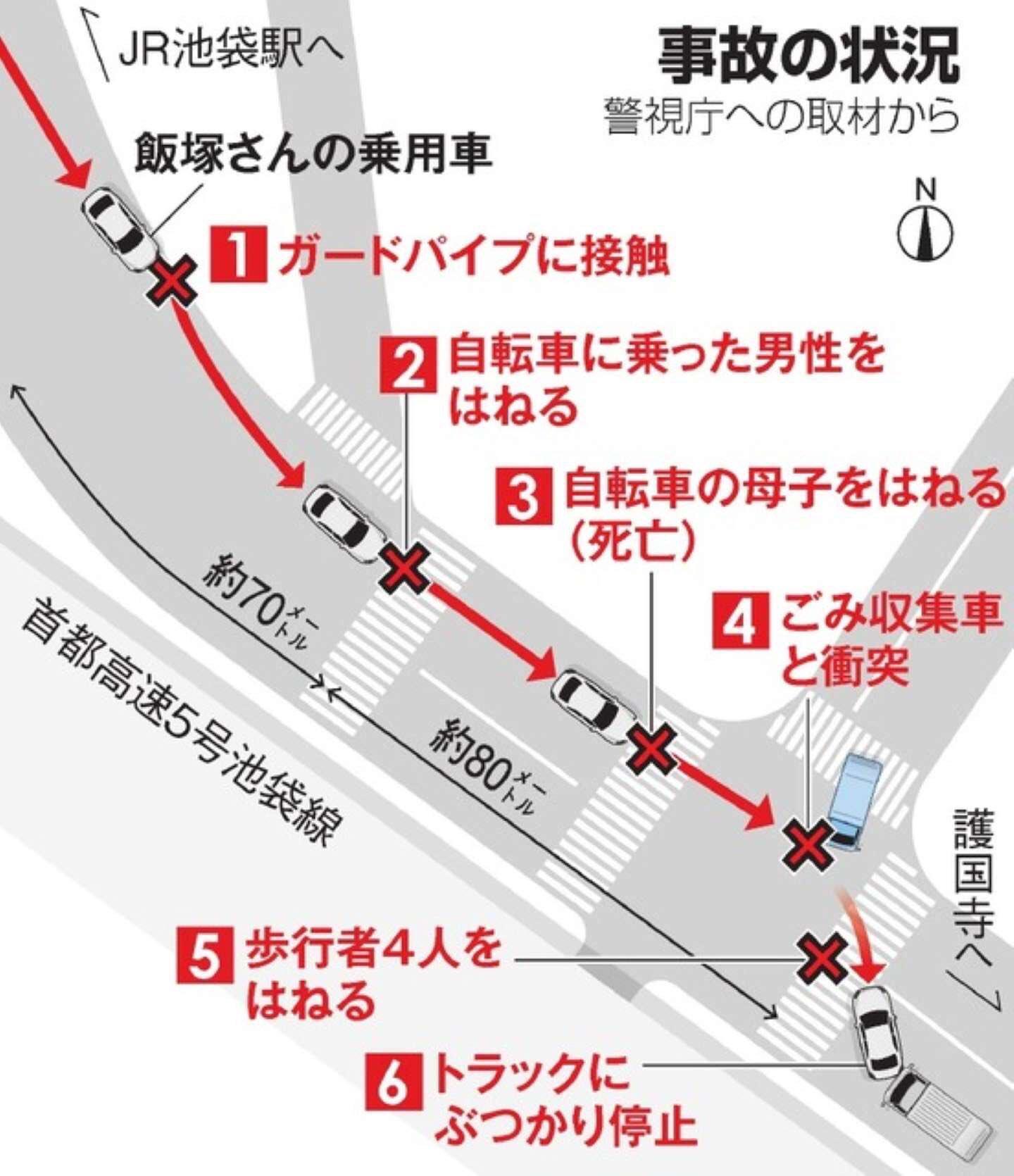 【悲報】飯塚幸三「壊れていたのはプリウスではなく、私の頭でした」